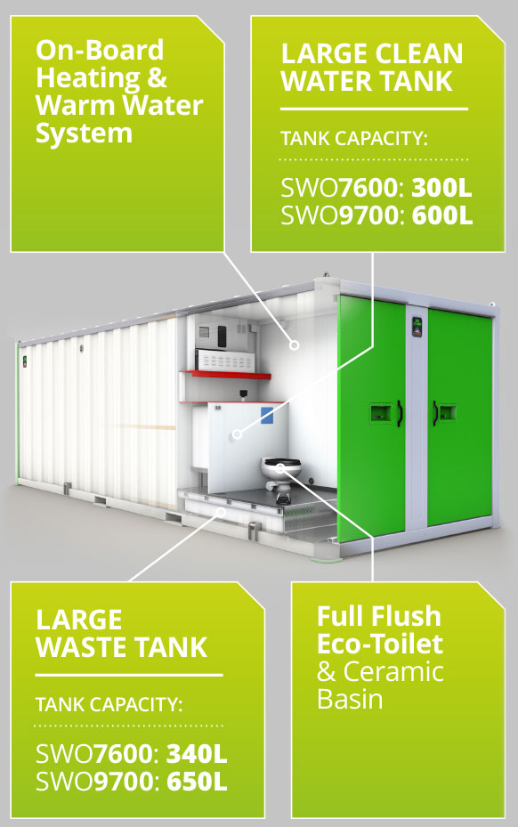 The Full Flush System Includes